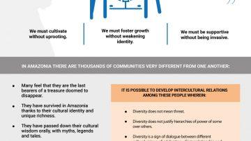 QA-Infographic 3 – Chap II A cultural dream – EN